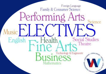 click here to go to JJ Electives Fair Website