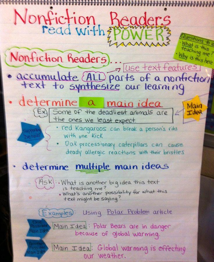 Nonfiction Reading Strategies