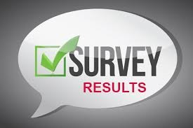 WCSD Survey Results