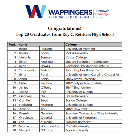 Roy C. Ketcham High School Top 20 Graduates